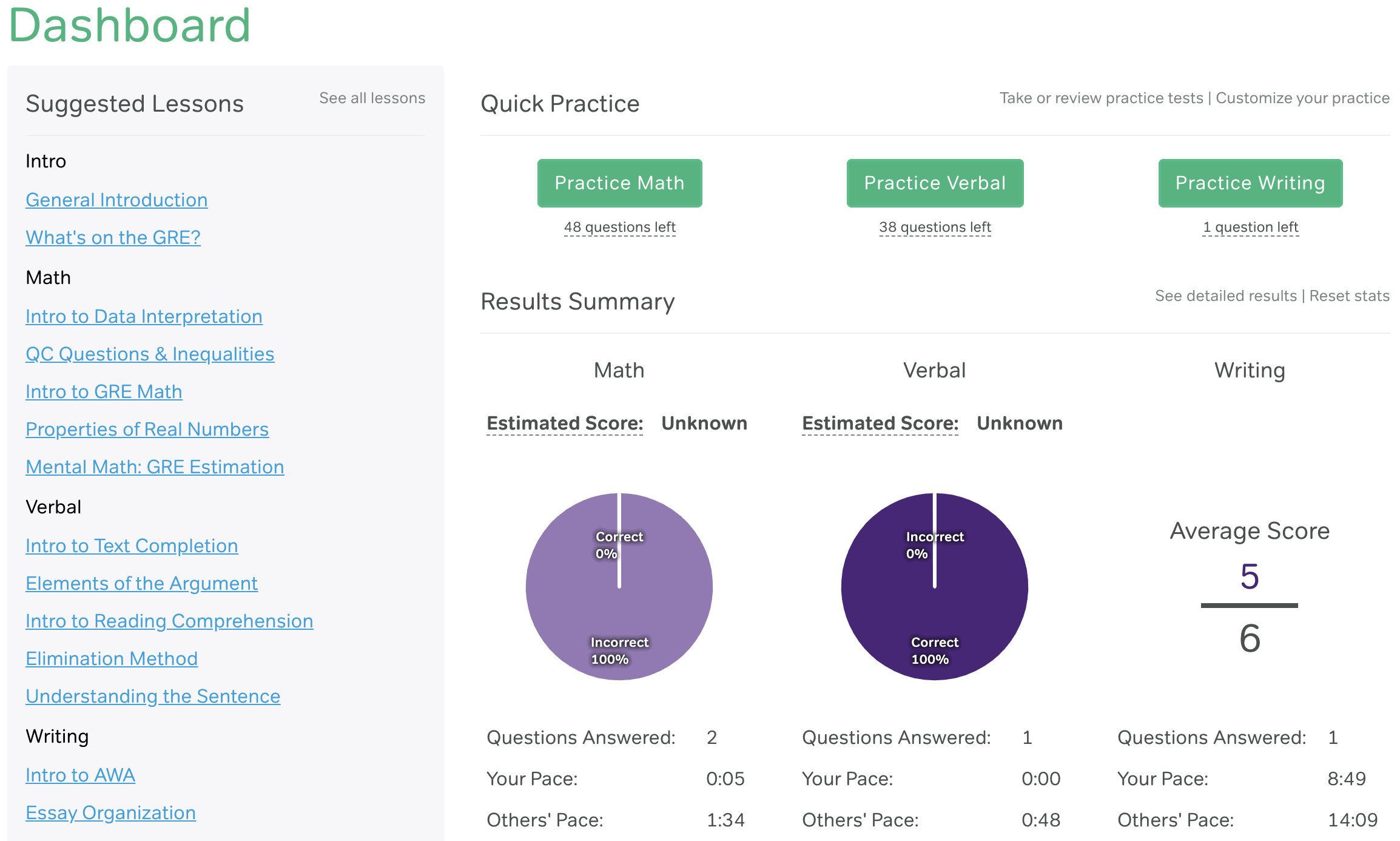 magoosh student dashboard