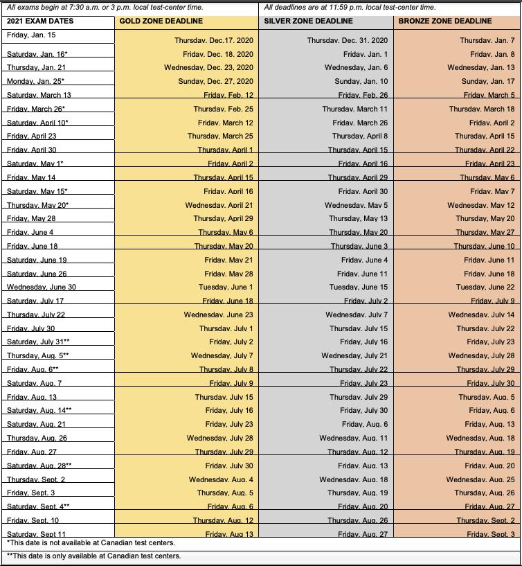 mcat registration deadlines