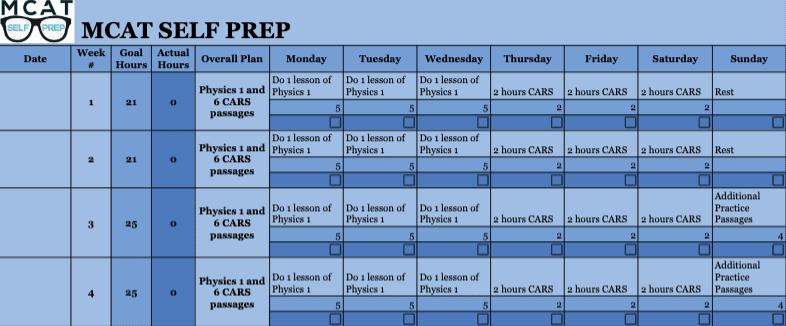 8 month mcat study schedule